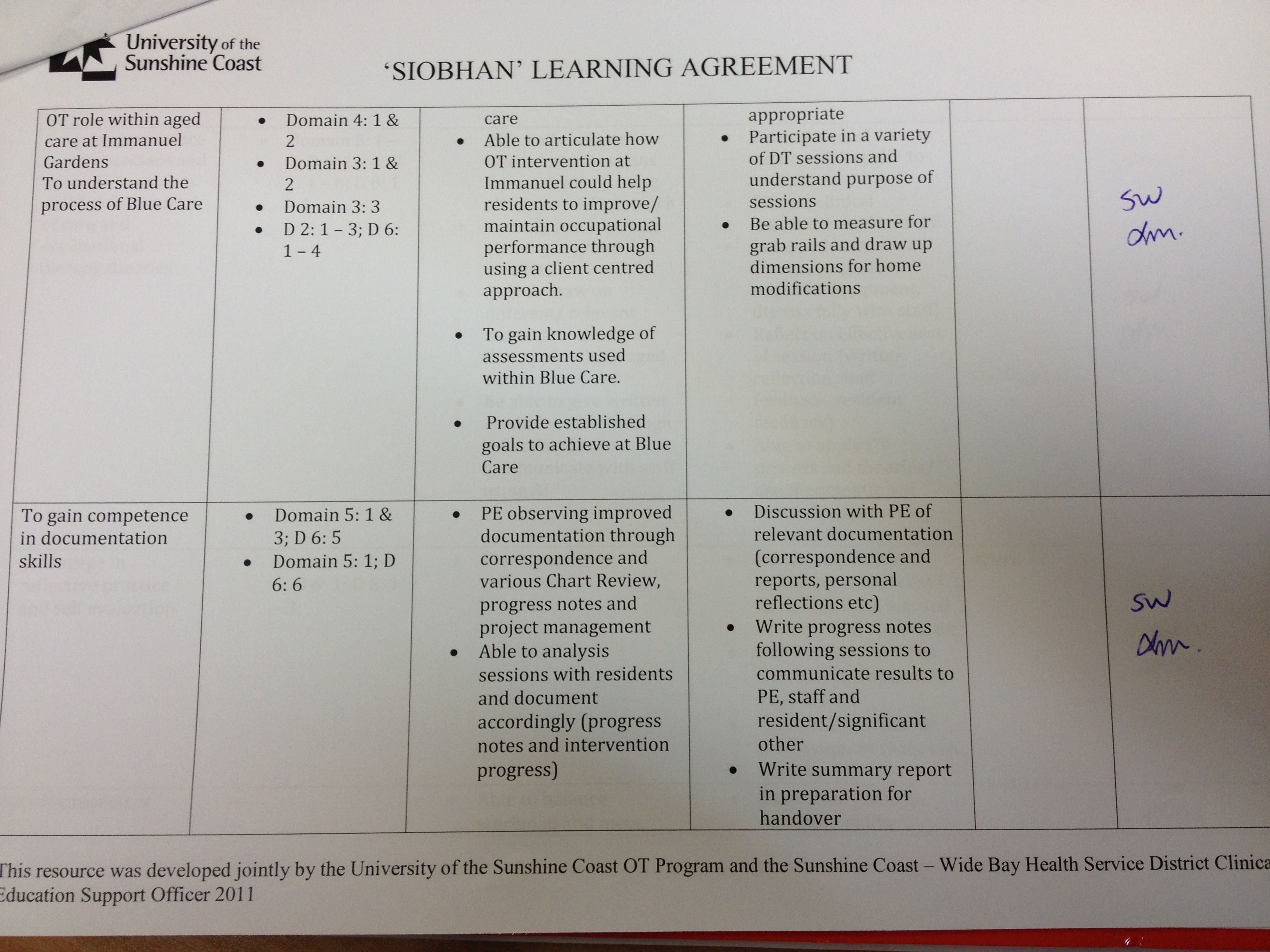learning agreement for studies 4 Section 9: learning agreements, barring, suspensions & terminations of study   94 terminations of studies  4 the learning agreement will set out what ucl  will do to support the student as well as the conditions which the student agrees.